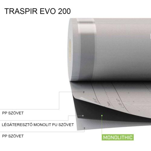 Rothoblaas Traspir 150 páraáteresztő tetőfólia 1,5 méterx50 méteres tekercsben